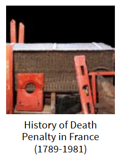 Online Exhibits. History of Death Penalty in France